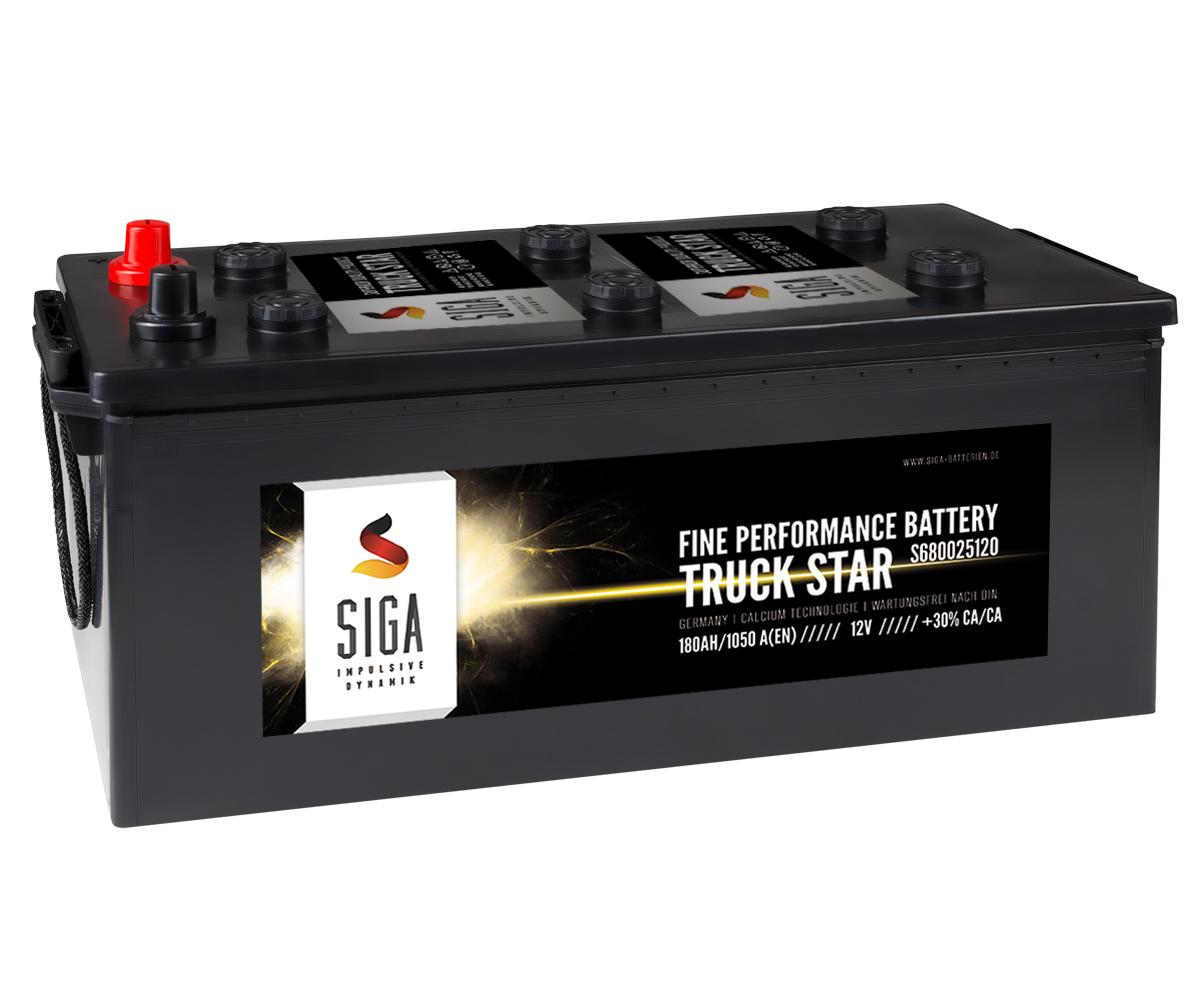 siga truck battery pictures. Black Bedroom Furniture Sets. Home Design Ideas